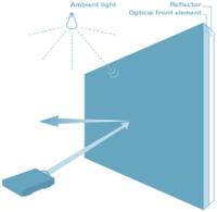 оптический экран